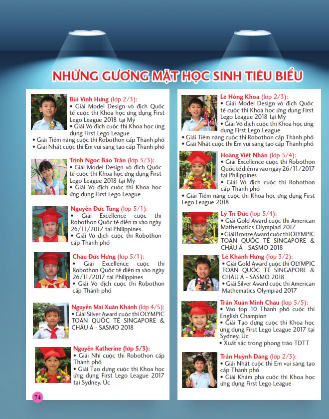 Le Ngoc Han - book (74)