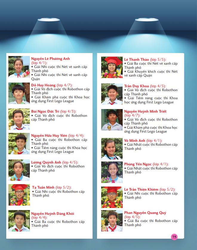 Le Ngoc Han - book (75)